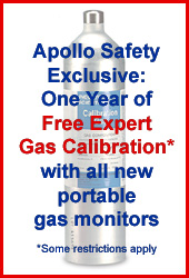 One Year of Free Gas Calibration